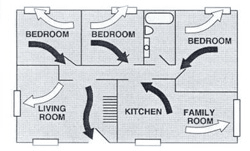 Exit Plan Example